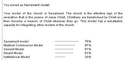 Model_church